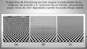 El algoritmo de anti-aliasing explicado